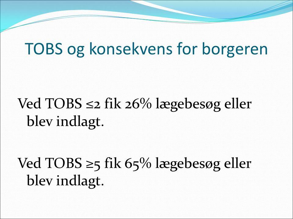 TOBS og konsekvens for borgeren Ved TOBS ≤2 fik 26% lægebesøg eller blev indlagt. Ved TOBS ≥5 fik 65% lægebesøg eller blev indlagt.