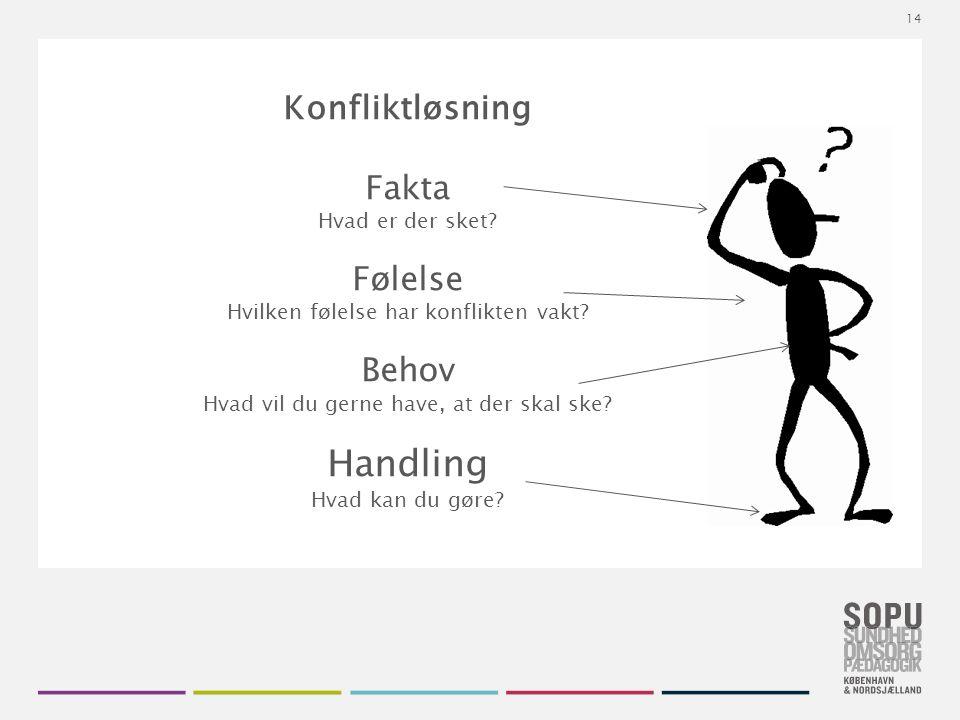 Tekstslide med bullets Brug 'Forøge / Formindske indryk' for at skifte mellem de forskellige niveauer Konfliktløsning Fakta Hvad er der sket.