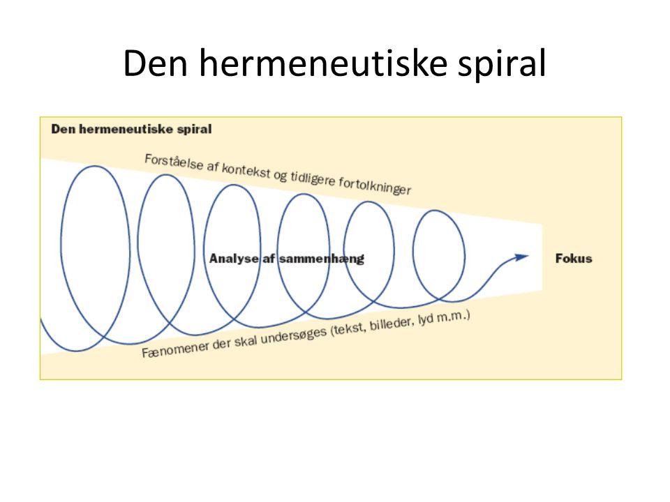 Den hermeneutiske spiral