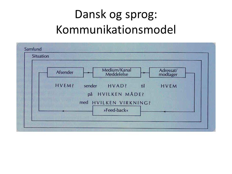 Dansk og sprog: Kommunikationsmodel