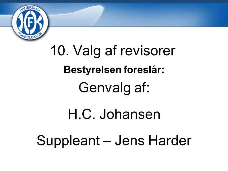 10. Valg af revisorer Bestyrelsen foreslår: Genvalg af: H.C. Johansen Suppleant – Jens Harder