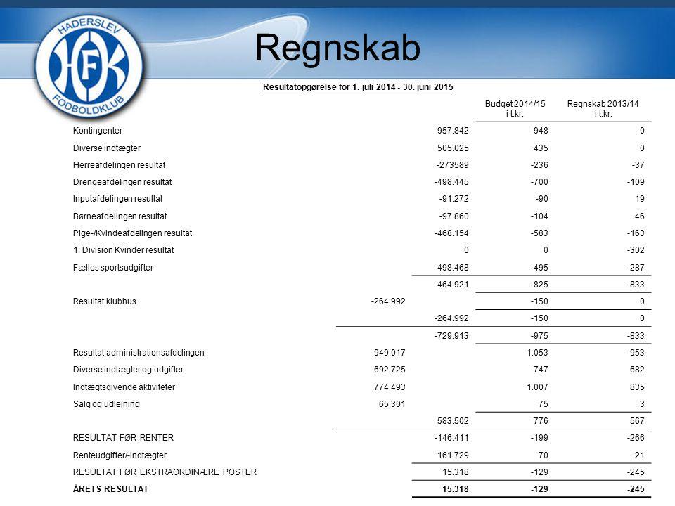 Regnskab Resultatopgørelse for 1. juli 2014 - 30.