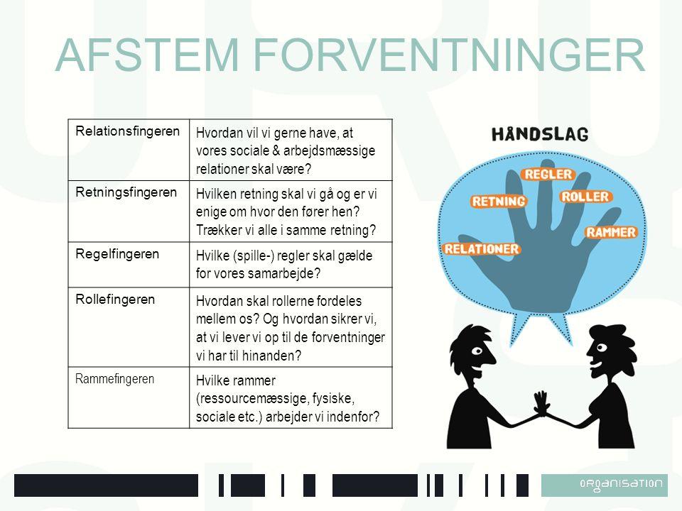 AFSTEM FORVENTNINGER Relationsfingeren Hvordan vil vi gerne have, at vores sociale & arbejdsmæssige relationer skal være.