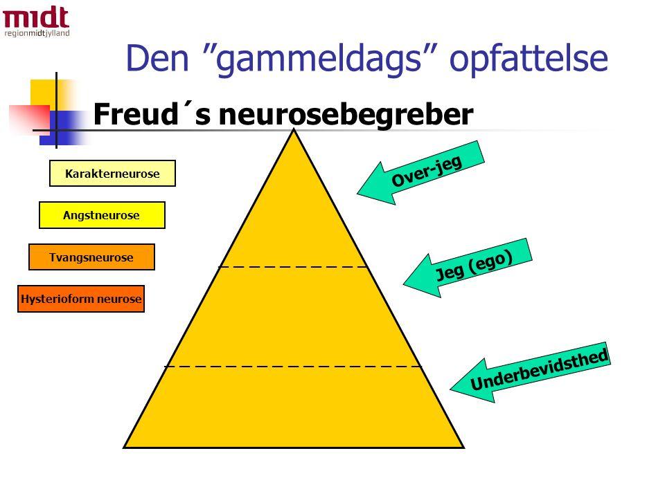 Den gammeldags opfattelse Freud´s neurosebegreber _ _ _ _ _ _ _ _ _ _ _ _ _ _ _ _ _ _ _ _ _ _ Over-jeg Jeg (ego) Underbevidsthed Karakterneurose Angstneurose Tvangsneurose Hysterioform neurose