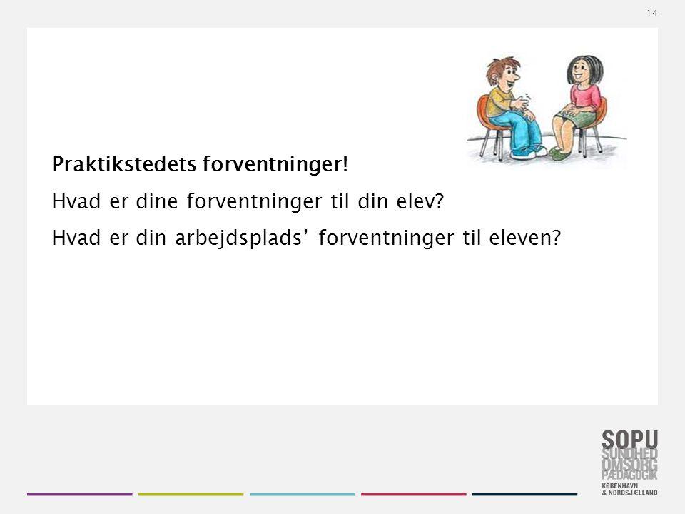 Tekstslide med bullets Brug 'Forøge / Formindske indryk' for at skifte mellem de forskellige niveauer Praktikstedets forventninger.