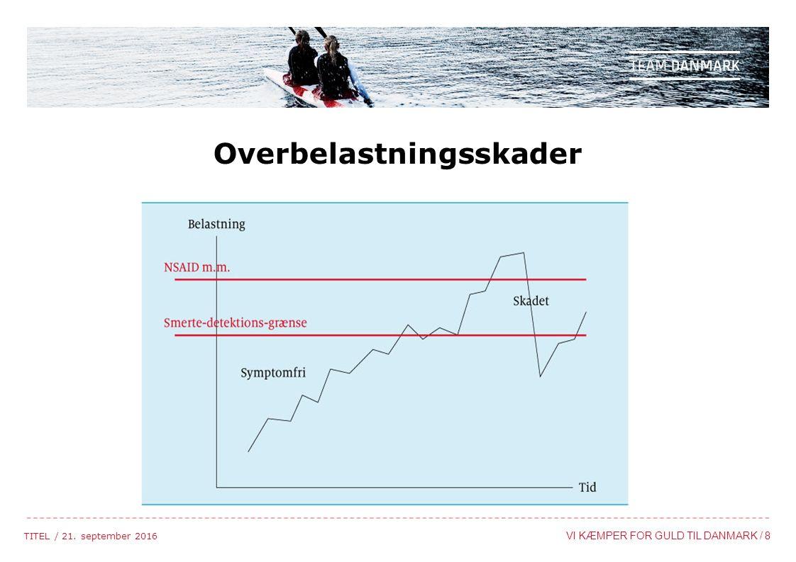 TITEL / 21. september 2016 VI KÆMPER FOR GULD TIL DANMARK / 8 Overbelastningsskader