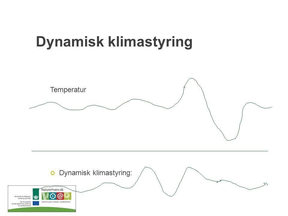 Dynamisk klimastyring Temperatur Dynamisk klimastyring: