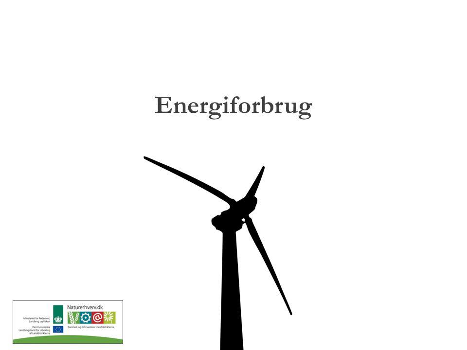 Energiforbrug