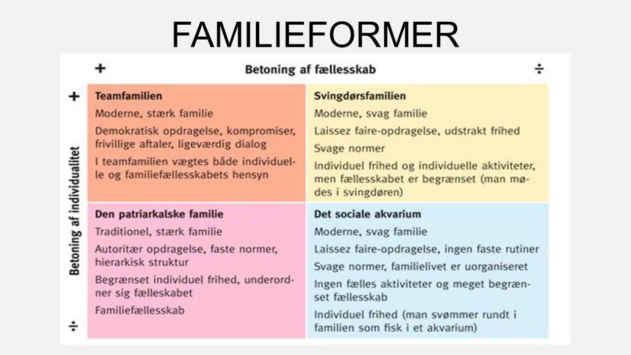 FAMILIEFORMER