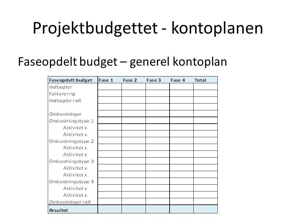 Projektbudgettet - kontoplanen Faseopdelt budget – generel kontoplan