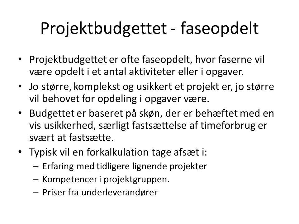 Projektbudgettet - faseopdelt Projektbudgettet er ofte faseopdelt, hvor faserne vil være opdelt i et antal aktiviteter eller i opgaver.