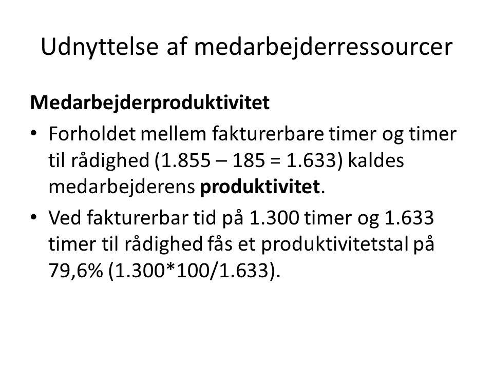 Udnyttelse af medarbejderressourcer Medarbejderproduktivitet Forholdet mellem fakturerbare timer og timer til rådighed (1.855 – 185 = 1.633) kaldes medarbejderens produktivitet.