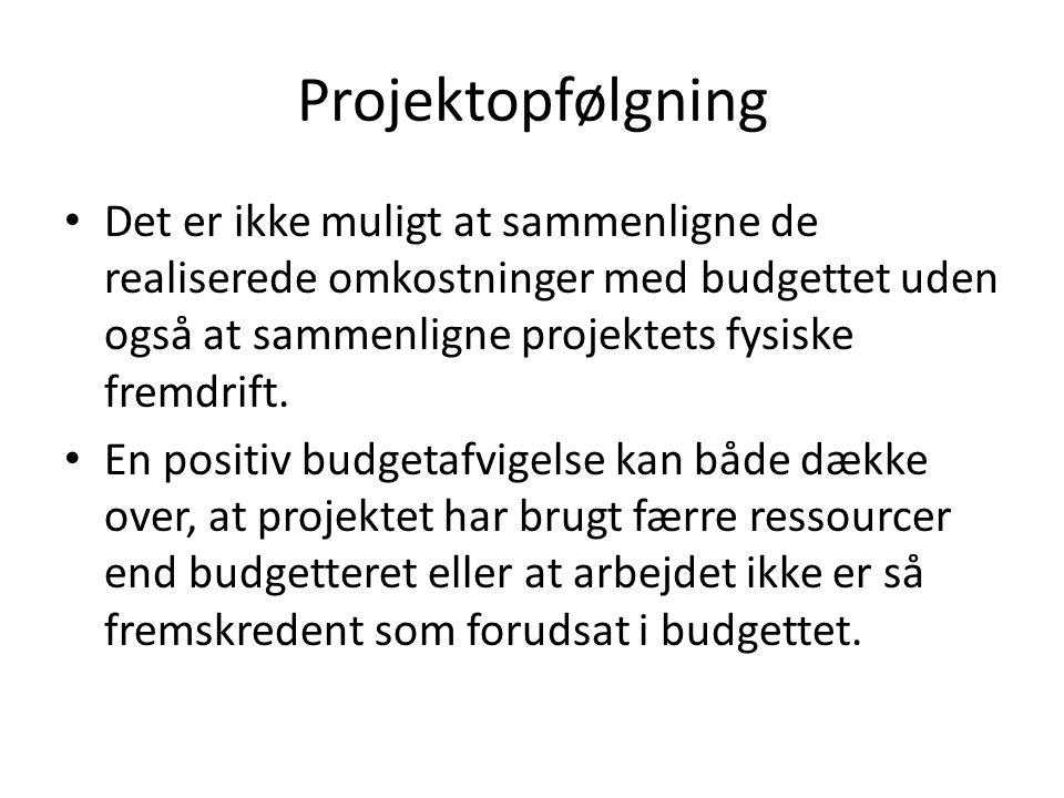 Projektopfølgning Det er ikke muligt at sammenligne de realiserede omkostninger med budgettet uden også at sammenligne projektets fysiske fremdrift.