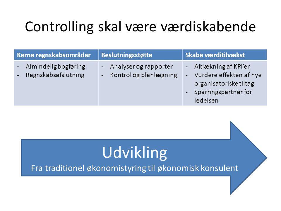 Controlling skal være værdiskabende Kerne regnskabsområderBeslutningsstøtteSkabe værditilvækst -Almindelig bogføring -Regnskabsafslutning -Analyser og rapporter -Kontrol og planlægning -Afdækning af KPI'er -Vurdere effekten af nye organisatoriske tiltag -Sparringspartner for ledelsen Udvikling Fra traditionel økonomistyring til økonomisk konsulent
