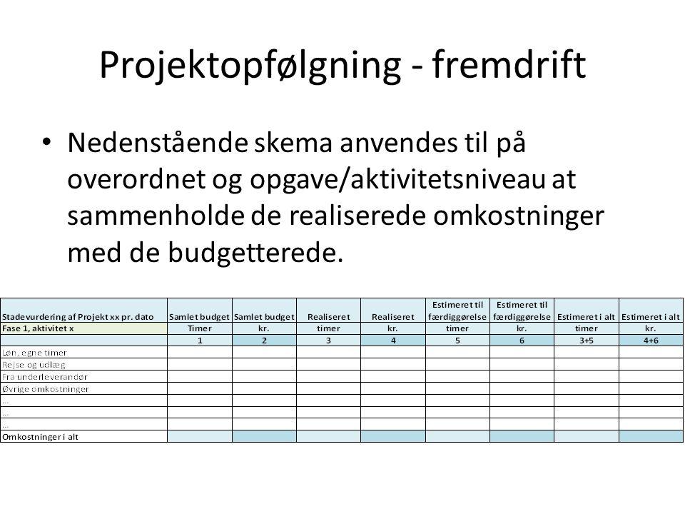 Projektopfølgning - fremdrift Nedenstående skema anvendes til på overordnet og opgave/aktivitetsniveau at sammenholde de realiserede omkostninger med de budgetterede.