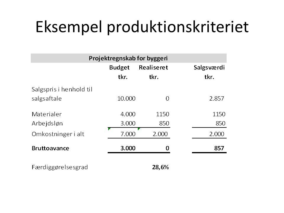 Eksempel produktionskriteriet