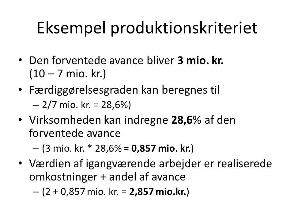 Den forventede avance bliver 3 mio. kr. (10 – 7 mio.