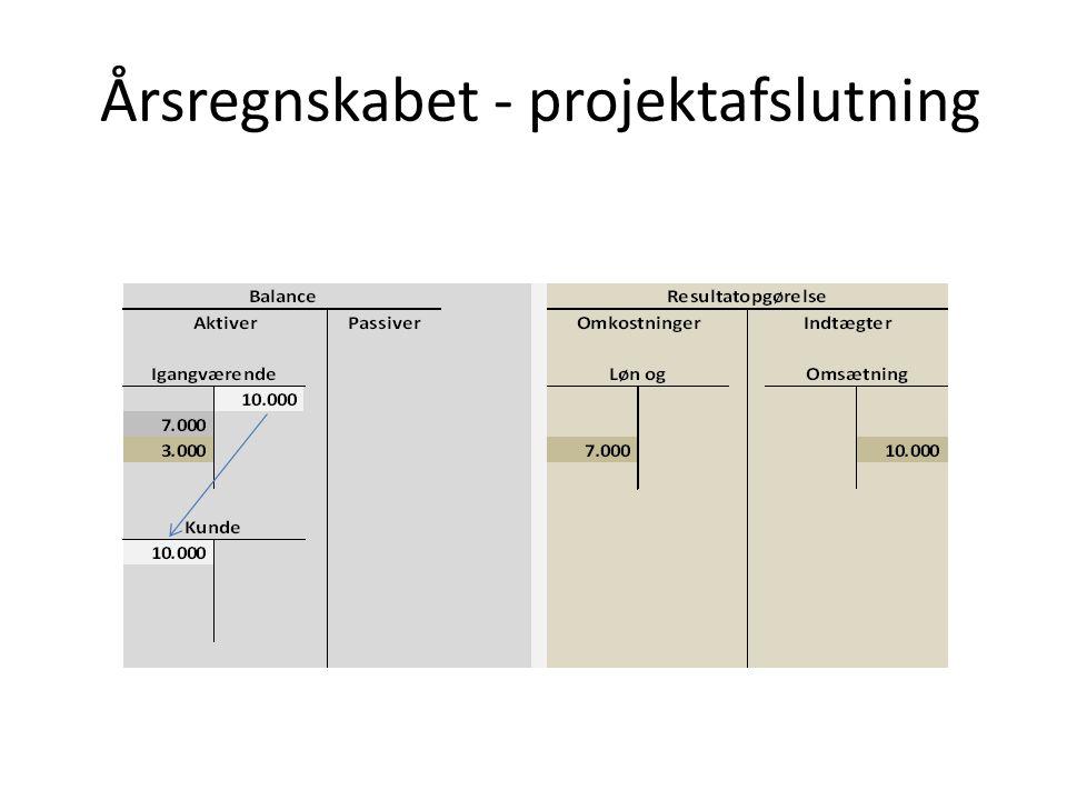 Årsregnskabet - projektafslutning