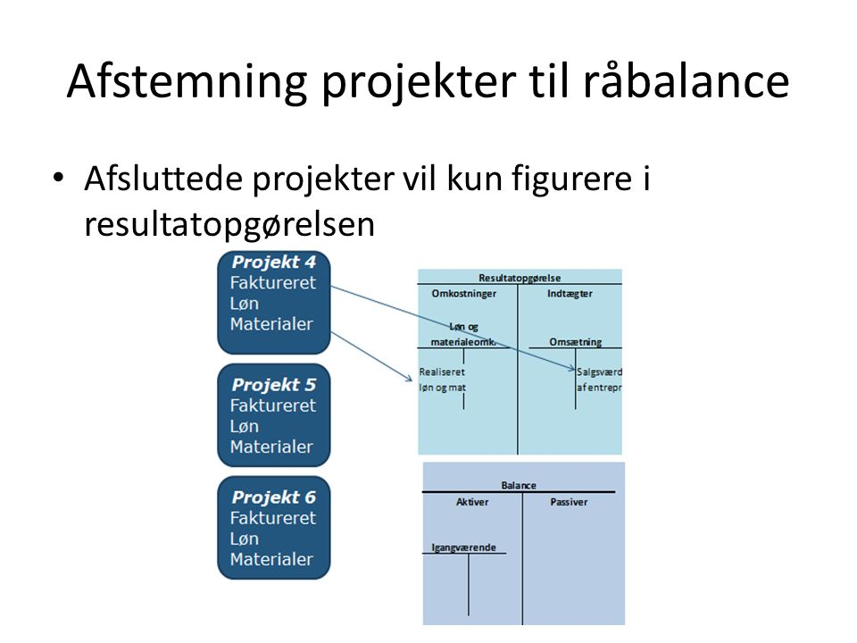 Afstemning projekter til råbalance Afsluttede projekter vil kun figurere i resultatopgørelsen