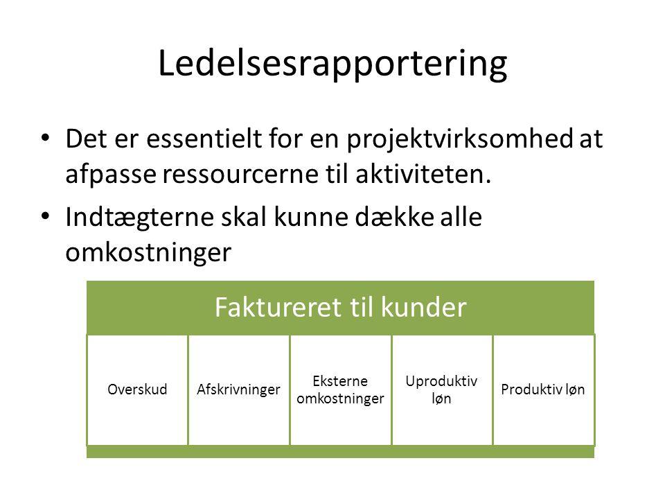 Ledelsesrapportering Det er essentielt for en projektvirksomhed at afpasse ressourcerne til aktiviteten.