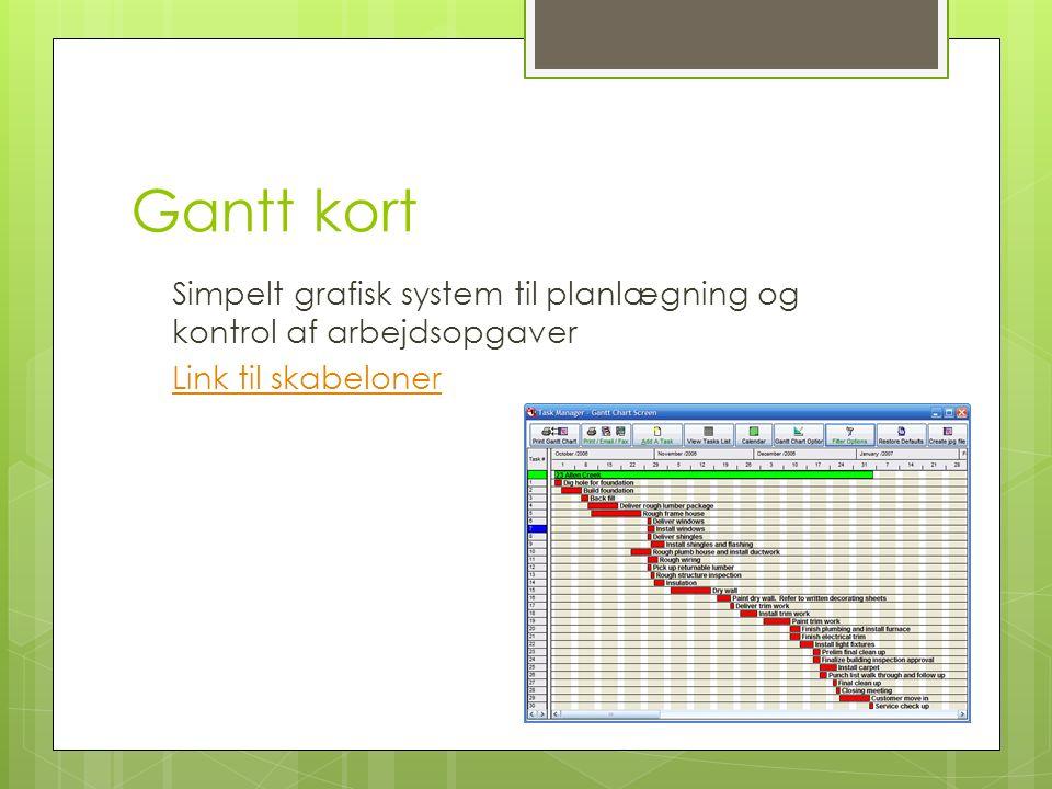 Gantt kort Simpelt grafisk system til planlægning og kontrol af arbejdsopgaver Link til skabeloner