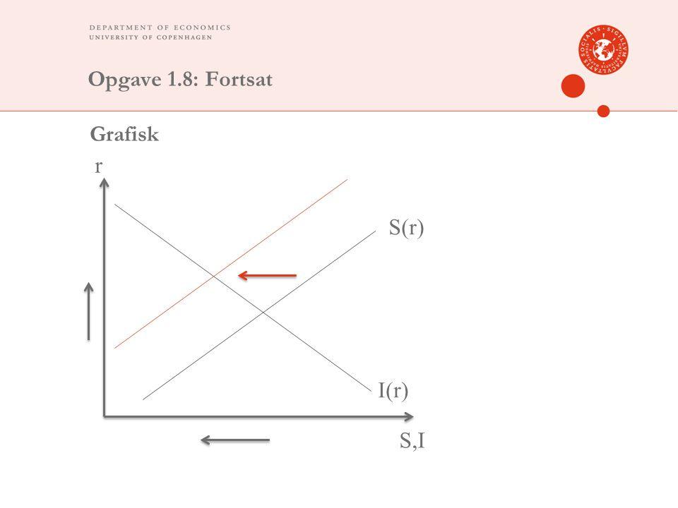 Opgave 1.8: Fortsat Grafisk S,I r S(r) I(r)