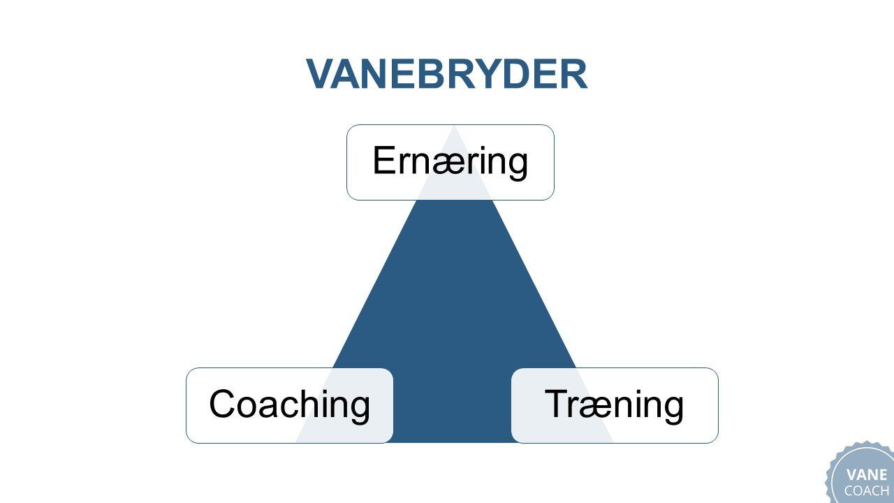 VANEBRYDER ErnæringTræningCoaching