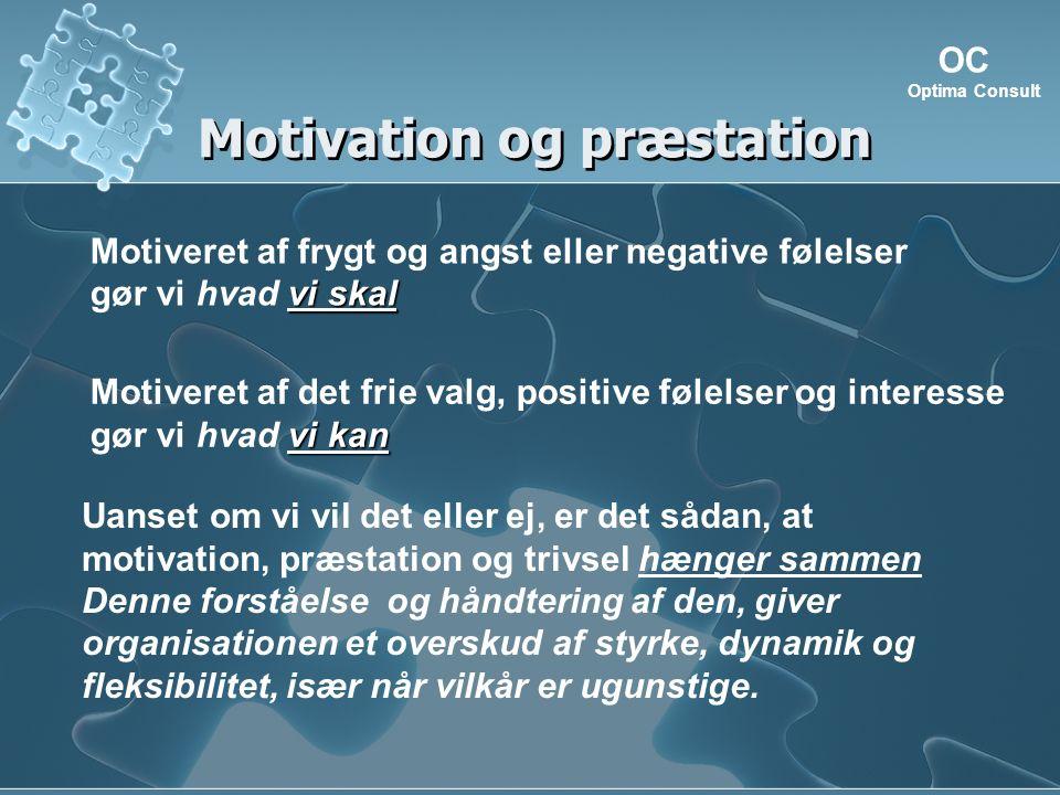 Motivation og præstation Motiveret af frygt og angst eller negative følelser vi skal gør vi hvad vi skal Motiveret af det frie valg, positive følelser og interesse vi kan gør vi hvad vi kan Uanset om vi vil det eller ej, er det sådan, at motivation, præstation og trivsel hænger sammen Denne forståelse og håndtering af den, giver organisationen et overskud af styrke, dynamik og fleksibilitet, især når vilkår er ugunstige.