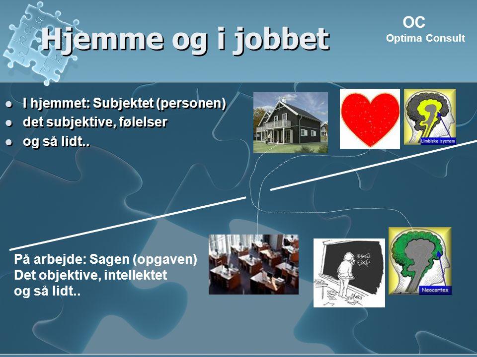 Hjemme og i jobbet I hjemmet: Subjektet (personen) det subjektive, følelser og så lidt..