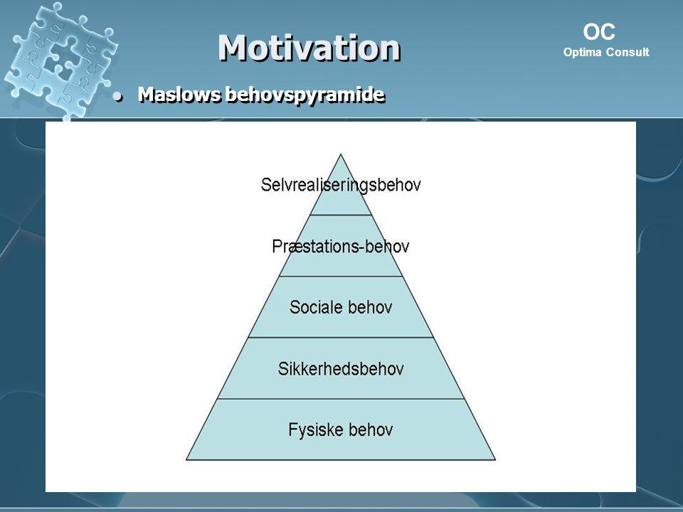 Motivation Maslows behovspyramide OC Optima Consult