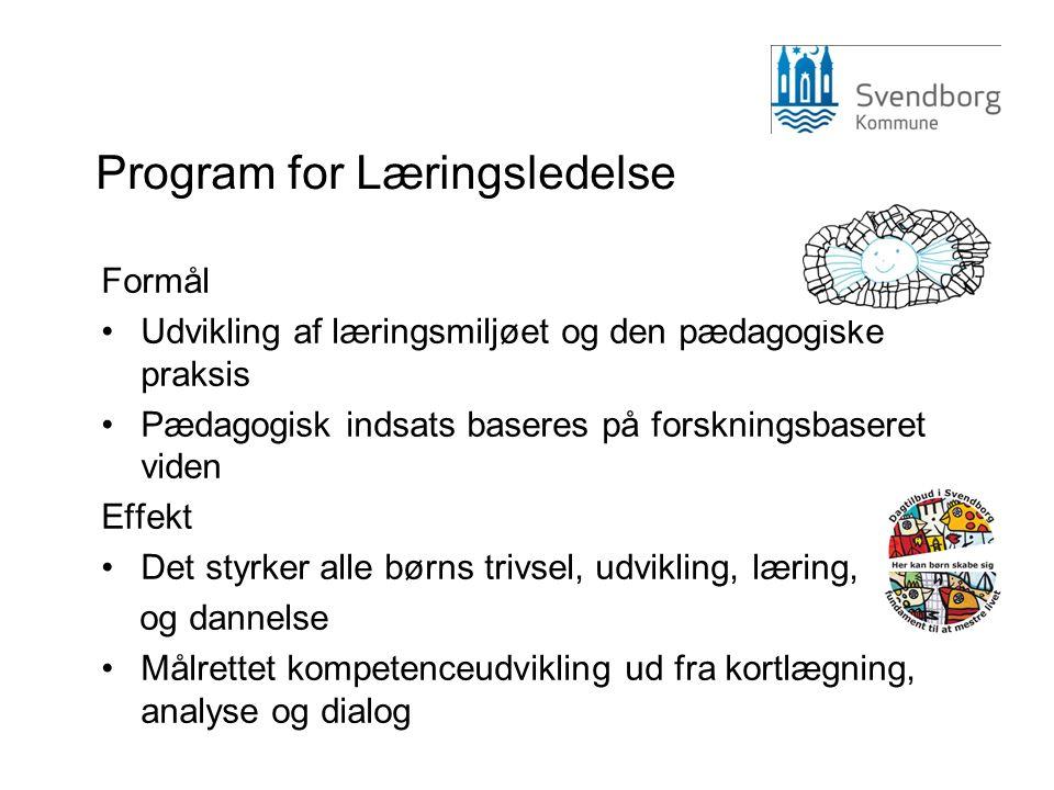 Program for Læringsledelse Formål Udvikling af læringsmiljøet og den pædagogiske praksis Pædagogisk indsats baseres på forskningsbaseret viden Effekt Det styrker alle børns trivsel, udvikling, læring, og dannelse Målrettet kompetenceudvikling ud fra kortlægning, analyse og dialog