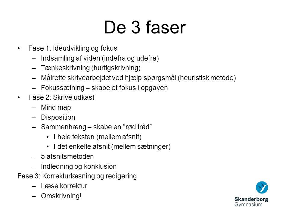 De 3 faser Fase 1: Idéudvikling og fokus –Indsamling af viden (indefra og udefra) –Tænkeskrivning (hurtigskrivning) –Målrette skrivearbejdet ved hjælp spørgsmål (heuristisk metode) –Fokussætning – skabe et fokus i opgaven Fase 2: Skrive udkast –Mind map –Disposition –Sammenhæng – skabe en rød tråd I hele teksten (mellem afsnit) I det enkelte afsnit (mellem sætninger) –5 afsnitsmetoden –Indledning og konklusion Fase 3: Korrekturlæsning og redigering –Læse korrektur –Omskrivning!