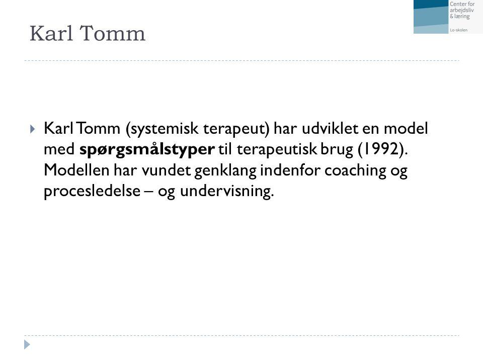 Karl Tomm  Karl Tomm (systemisk terapeut) har udviklet en model med spørgsmålstyper til terapeutisk brug (1992).