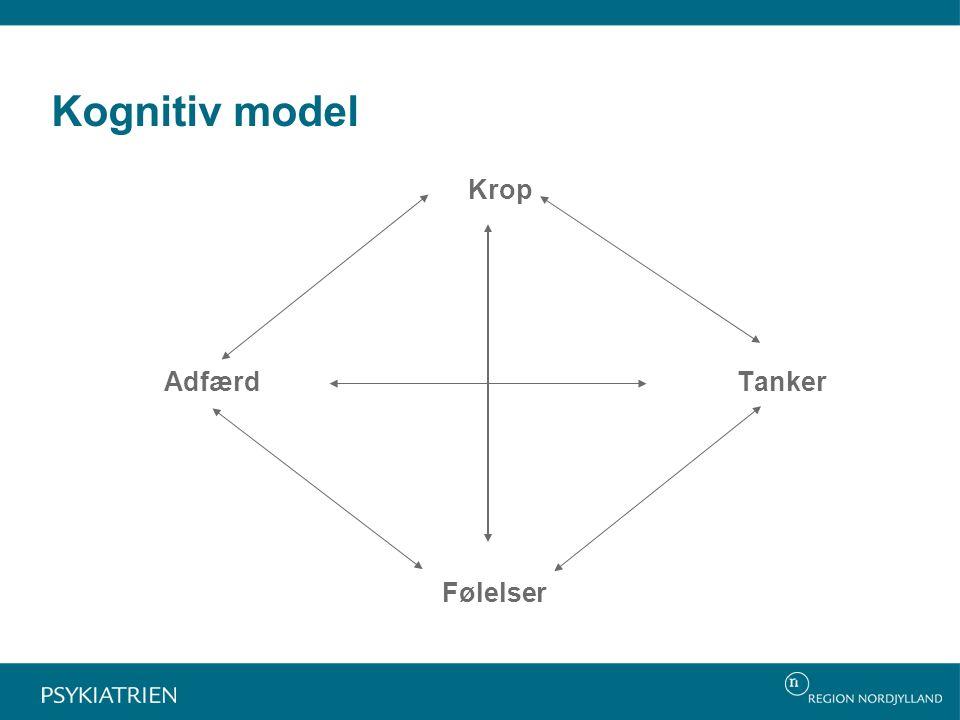 Kognitiv model Krop Adfærd Tanker Følelser