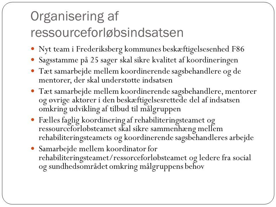 Organisering af ressourceforløbsindsatsen Nyt team i Frederiksberg kommunes beskæftigelsesenhed F86 Sagsstamme på 25 sager skal sikre kvalitet af koordineringen Tæt samarbejde mellem koordinerende sagsbehandlere og de mentorer, der skal understøtte indsatsen Tæt samarbejde mellem koordinerende sagsbehandlere, mentorer og øvrige aktører i den beskæftigelsesrettede del af indsatsen omkring udvikling af tilbud til målgruppen Fælles faglig koordinering af rehabiliteringsteamet og ressourceforløbsteamet skal sikre sammenhæng mellem rehabiliteringsteamets og koordinerende sagsbehandleres arbejde Samarbejde mellem koordinator for rehabiliteringsteamet/ressorceforløbsteamet og ledere fra social og sundhedsområdet omkring målgruppens behov
