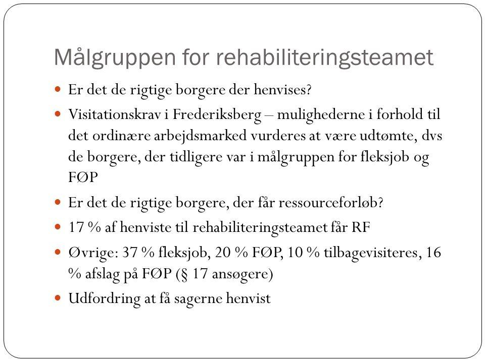 Målgruppen for rehabiliteringsteamet Er det de rigtige borgere der henvises.