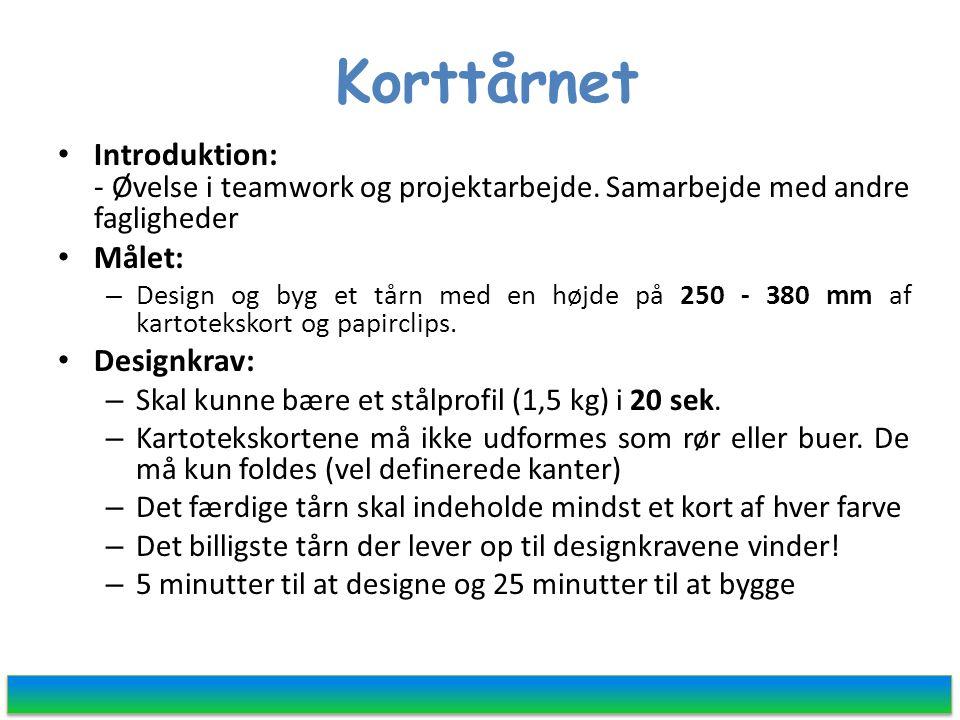Korttårnet Introduktion: - Øvelse i teamwork og projektarbejde.