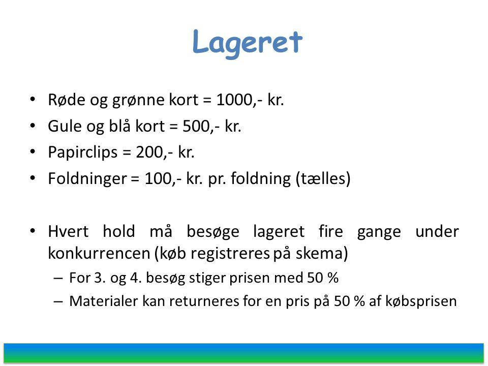 Lageret Røde og grønne kort = 1000,- kr. Gule og blå kort = 500,- kr.