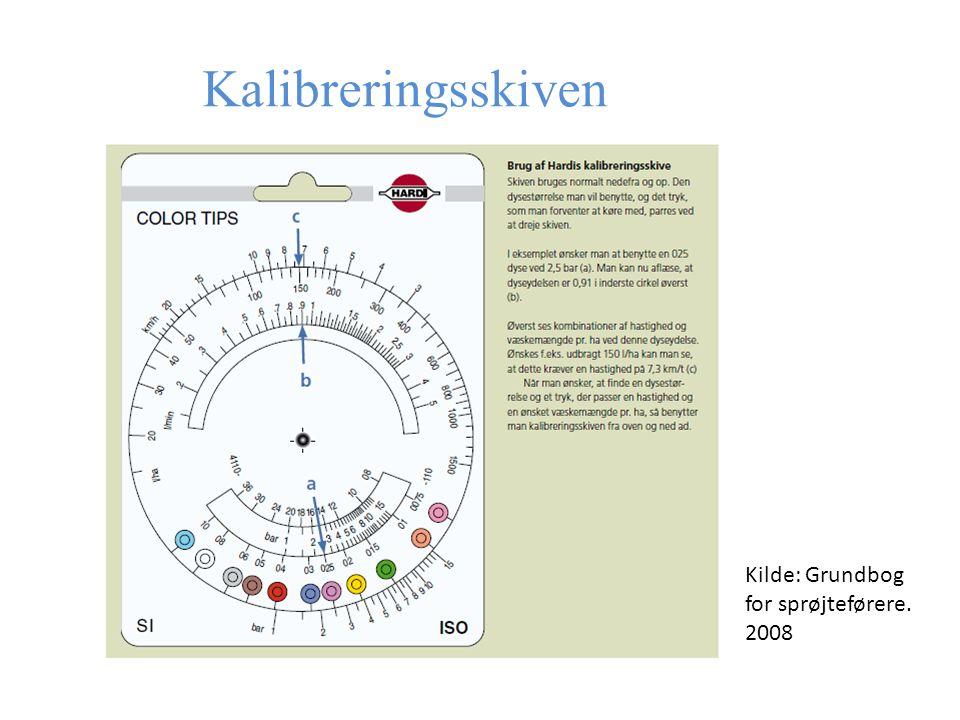 Kalibreringsskiven Kilde: Grundbog for sprøjteførere. 2008