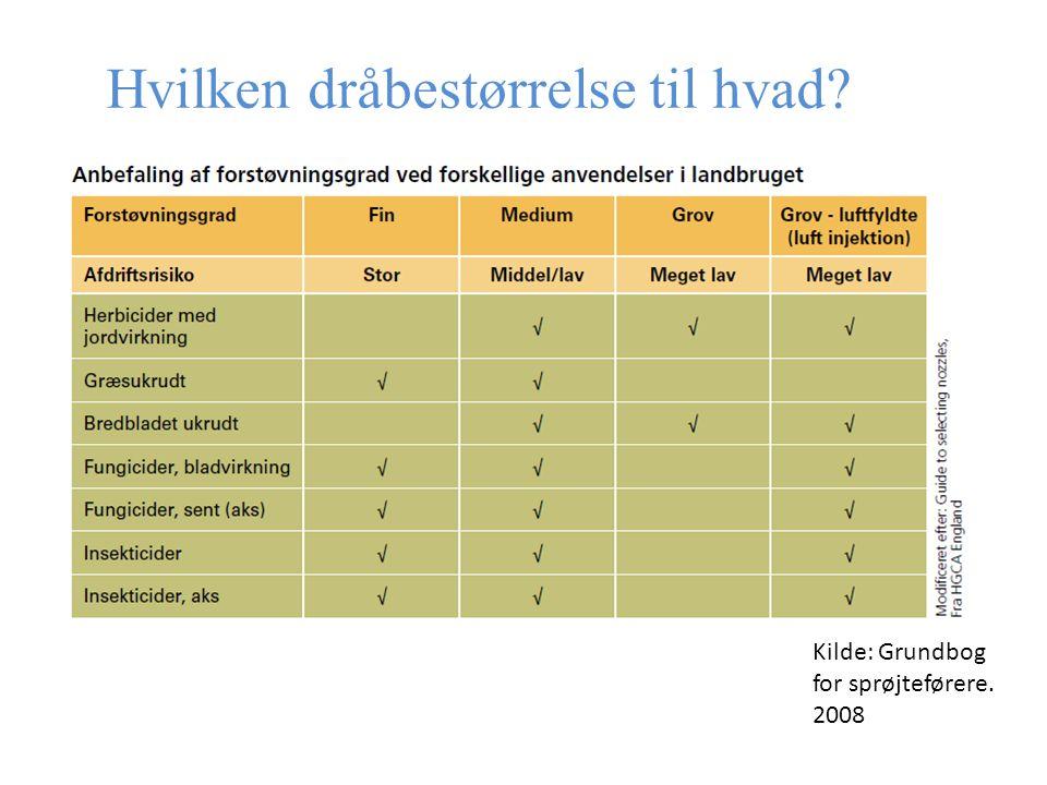 Hvilken dråbestørrelse til hvad Kilde: Grundbog for sprøjteførere. 2008