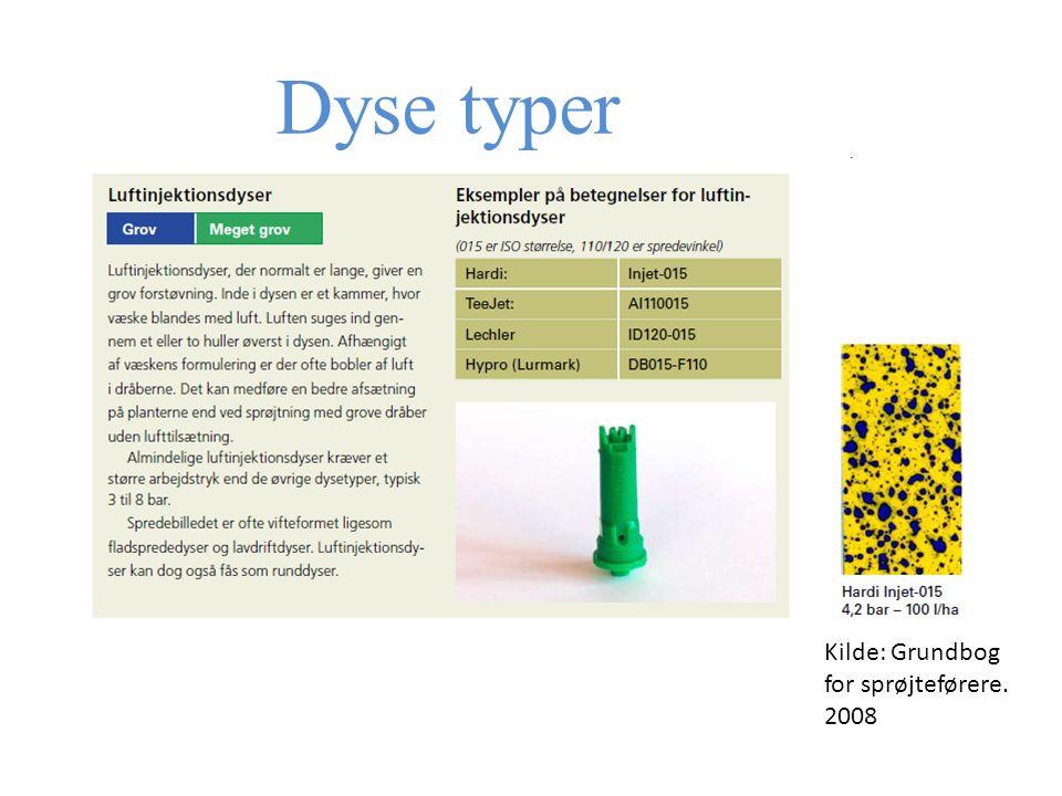 Dyse typer Kilde: Grundbog for sprøjteførere. 2008