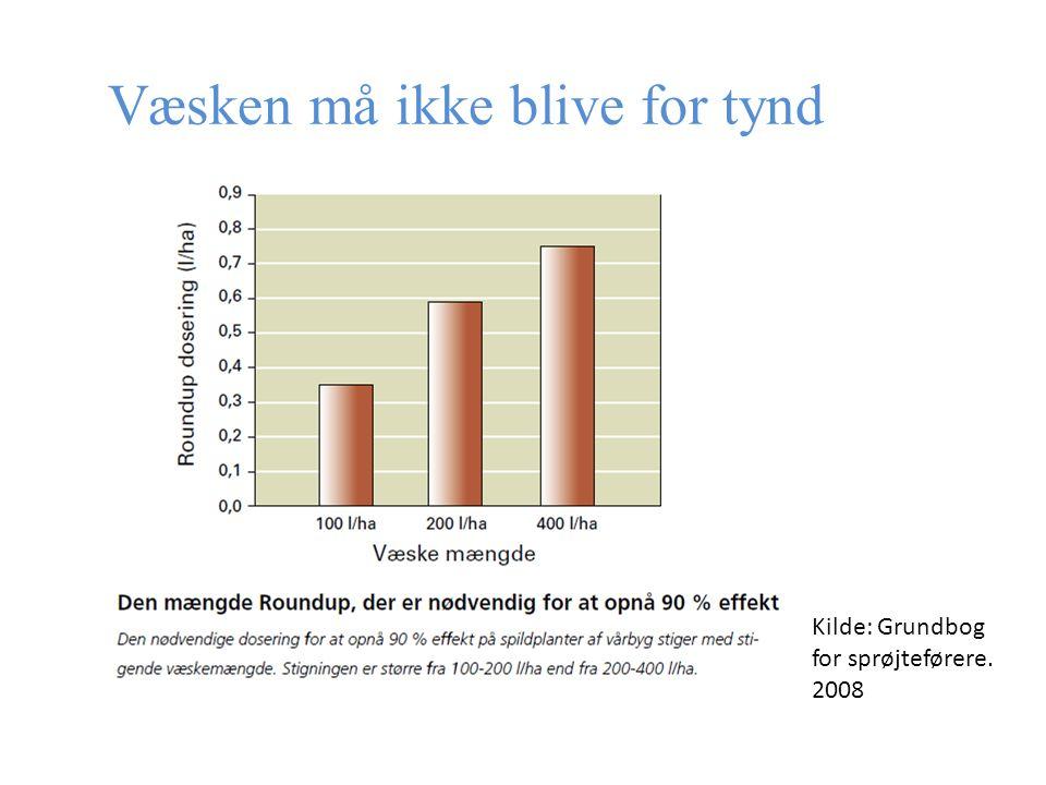 Væsken må ikke blive for tynd Kilde: Grundbog for sprøjteførere. 2008