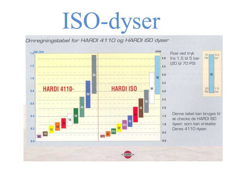 Se side 125 ISO-dyser