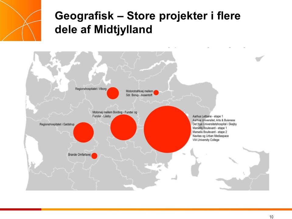 10 Geografisk – Store projekter i flere dele af Midtjylland