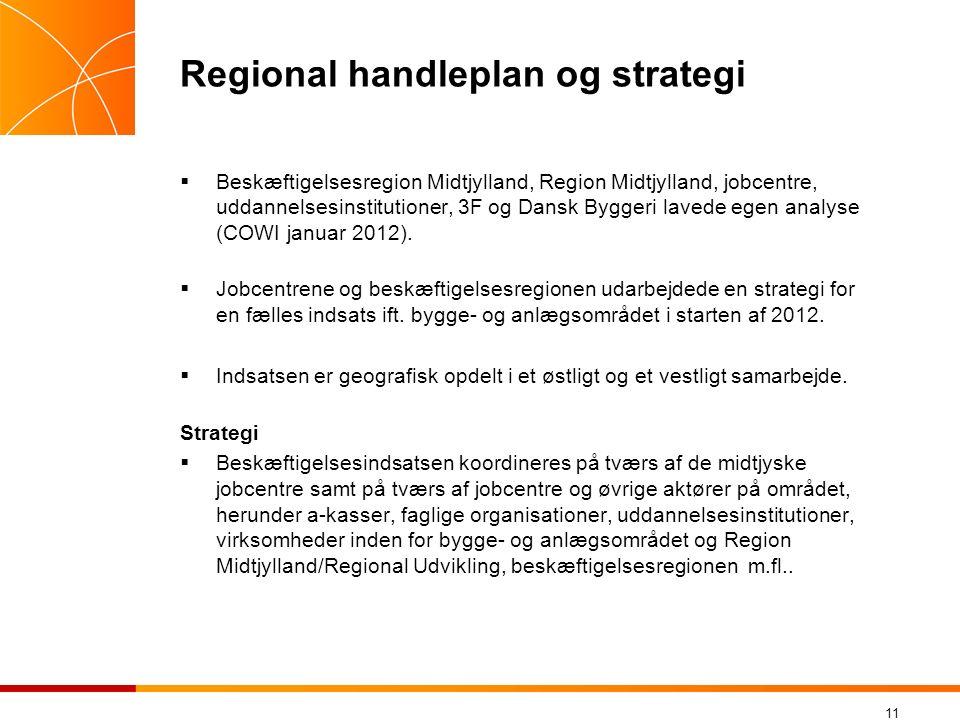 Regional handleplan og strategi  Beskæftigelsesregion Midtjylland, Region Midtjylland, jobcentre, uddannelsesinstitutioner, 3F og Dansk Byggeri lavede egen analyse (COWI januar 2012).