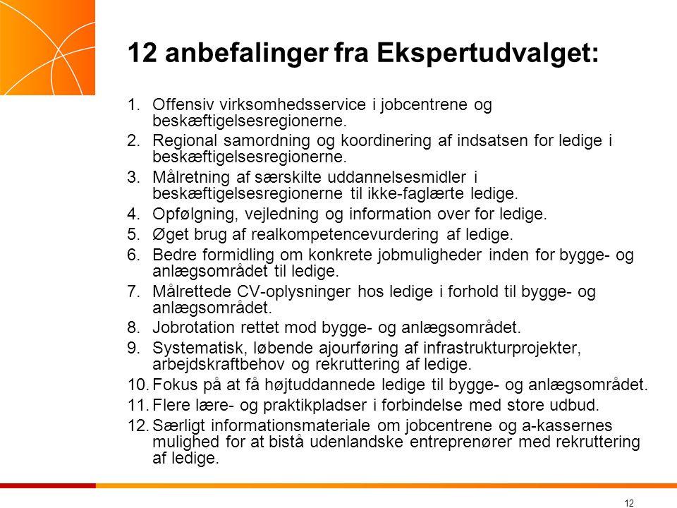 12 12 anbefalinger fra Ekspertudvalget: 1.Offensiv virksomhedsservice i jobcentrene og beskæftigelsesregionerne.