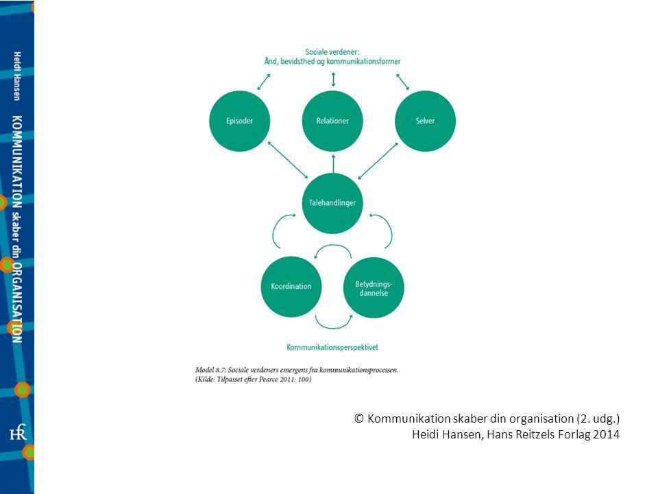© Kommunikation skaber din organisation (2. udg.) Heidi Hansen, Hans Reitzels Forlag 2014