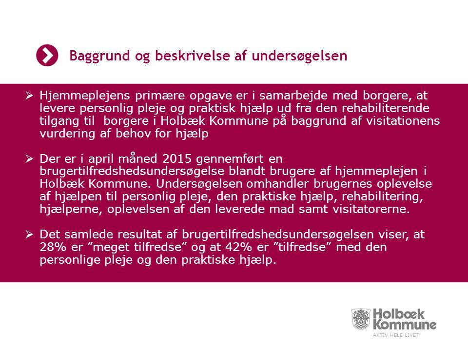 AKTIV HELE LIVET Baggrund og beskrivelse af undersøgelsen  Hjemmeplejens primære opgave er i samarbejde med borgere, at levere personlig pleje og praktisk hjælp ud fra den rehabiliterende tilgang til borgere i Holbæk Kommune på baggrund af visitationens vurdering af behov for hjælp  Der er i april måned 2015 gennemført en brugertilfredshedsundersøgelse blandt brugere af hjemmeplejen i Holbæk Kommune.