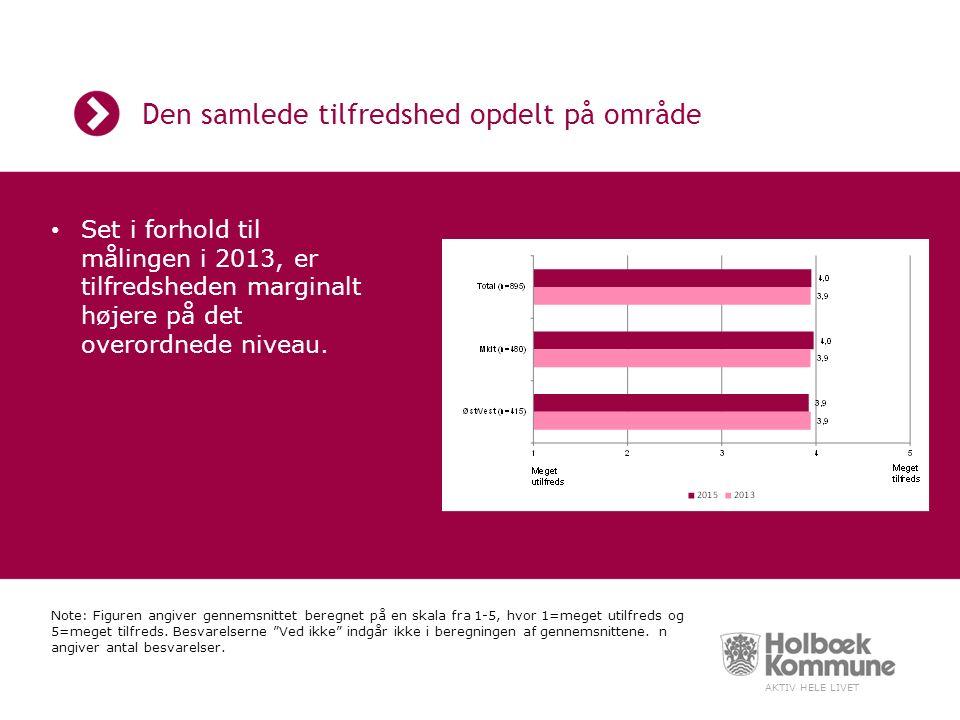 AKTIV HELE LIVET Den samlede tilfredshed opdelt på område Set i forhold til målingen i 2013, er tilfredsheden marginalt højere på det overordnede niveau.
