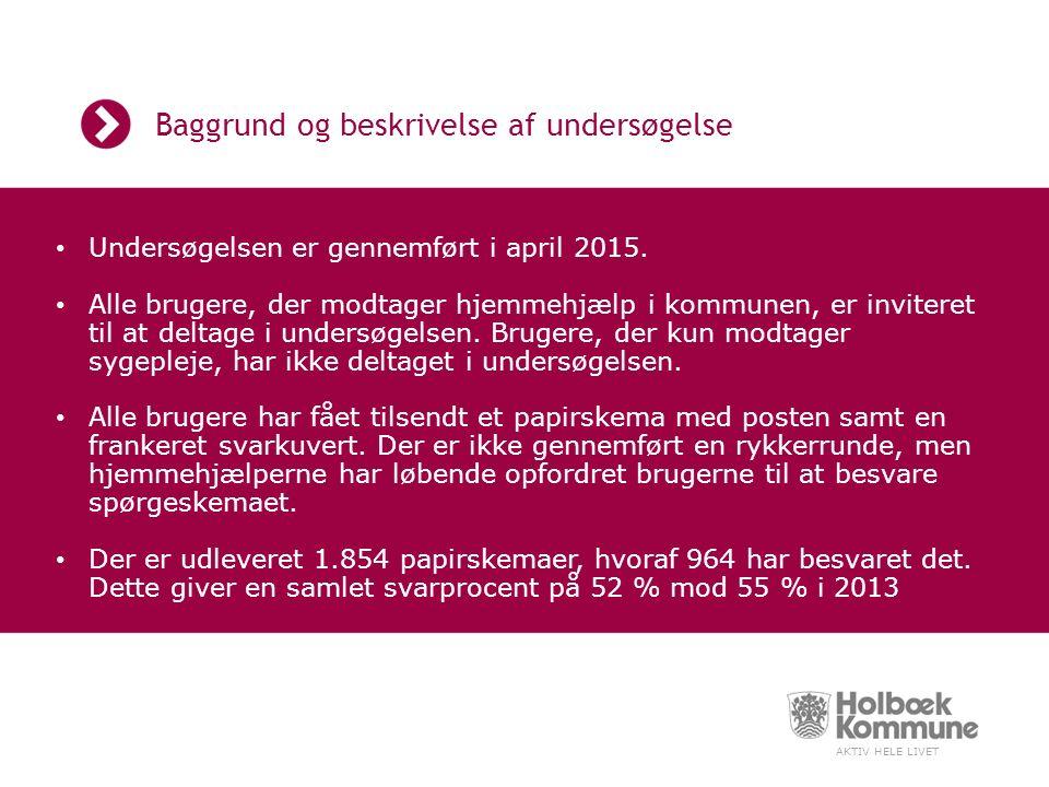 AKTIV HELE LIVET Baggrund og beskrivelse af undersøgelse Undersøgelsen er gennemført i april 2015.
